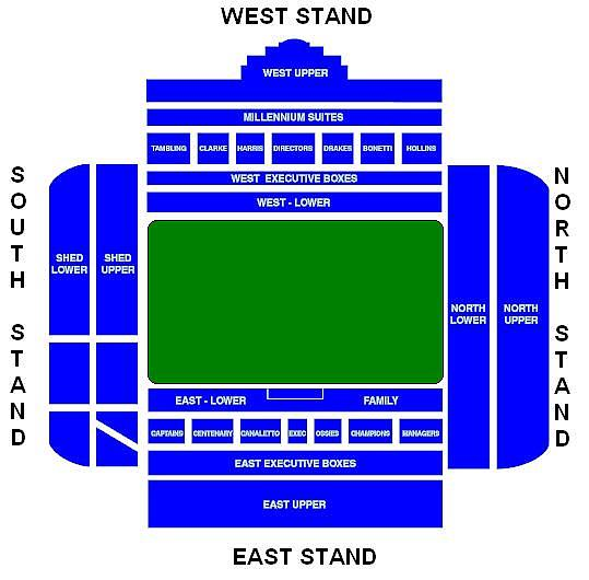 Stamford Bridge planek